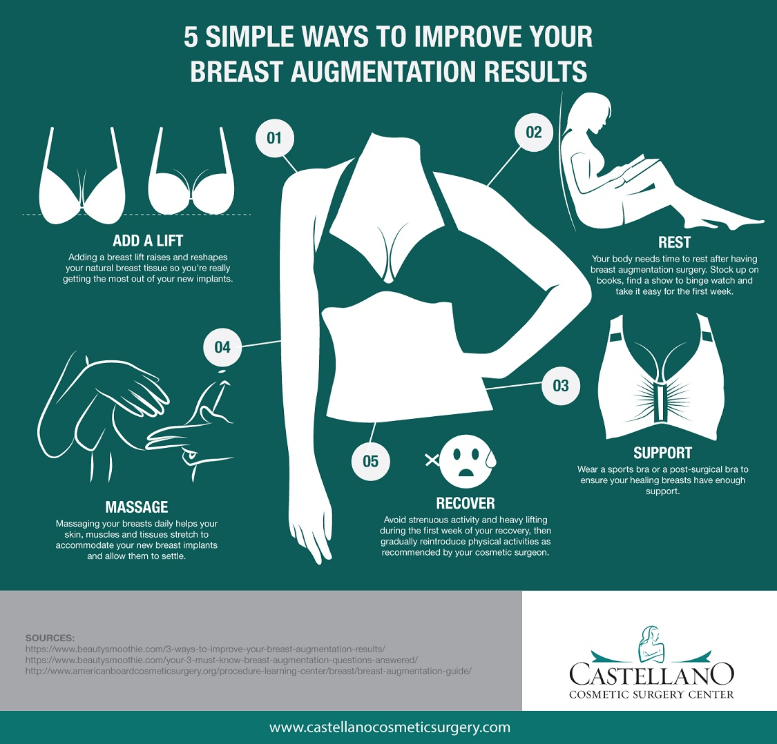 5 Easy Ways To Improve Your Breast Augmentation Results Infographic